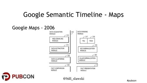 semantic-web-knowledge-graph-and-other-changes-to-serps-a-google-semantic-timeline-12-638.jpg