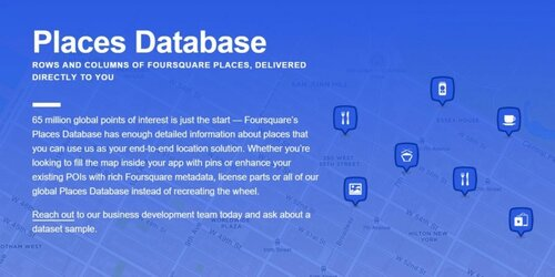 Foursquare-Places-1200x601.jpg