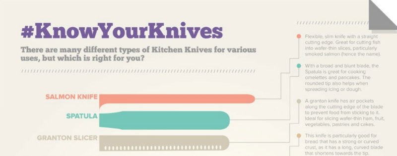 know-your-knives-800x315
