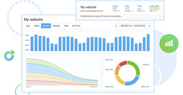 Новейшая система веб-аналитики Finteza - Будь в тренде!