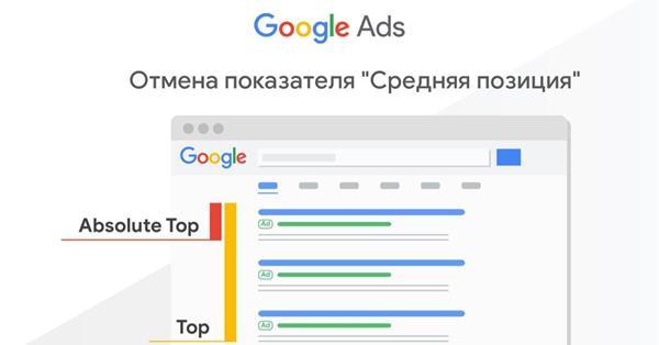 """Как оптимизировать рекламу в Google Ads без """"средней позиции"""""""