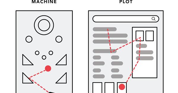 Как новые функции в SERP меняют поведение пользователей