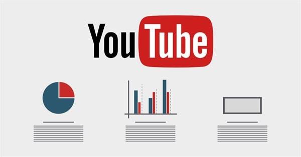 YouTube покажет авторам, сколько они зарабатывают