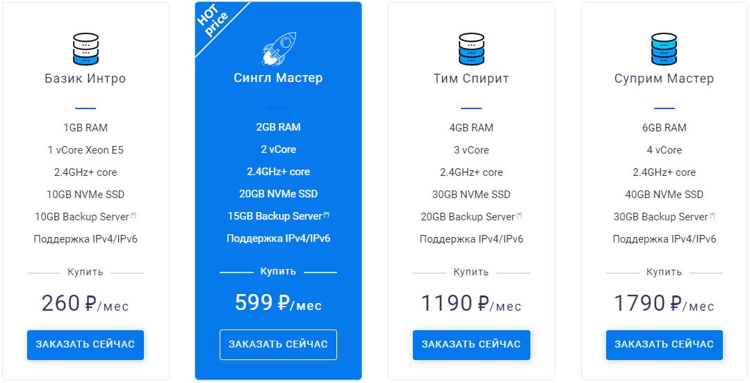 бесплатный хостинг для сервера крмп рп